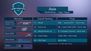 Computex 2015: ASUS ROG partnerem ostatniego etapu HWBOT World Tour 2015