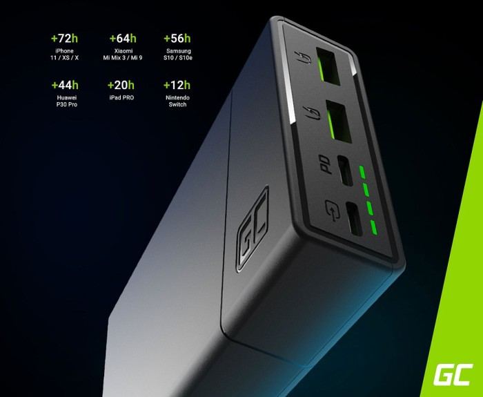FreshEnergy od Green Cell na targach CES 2020